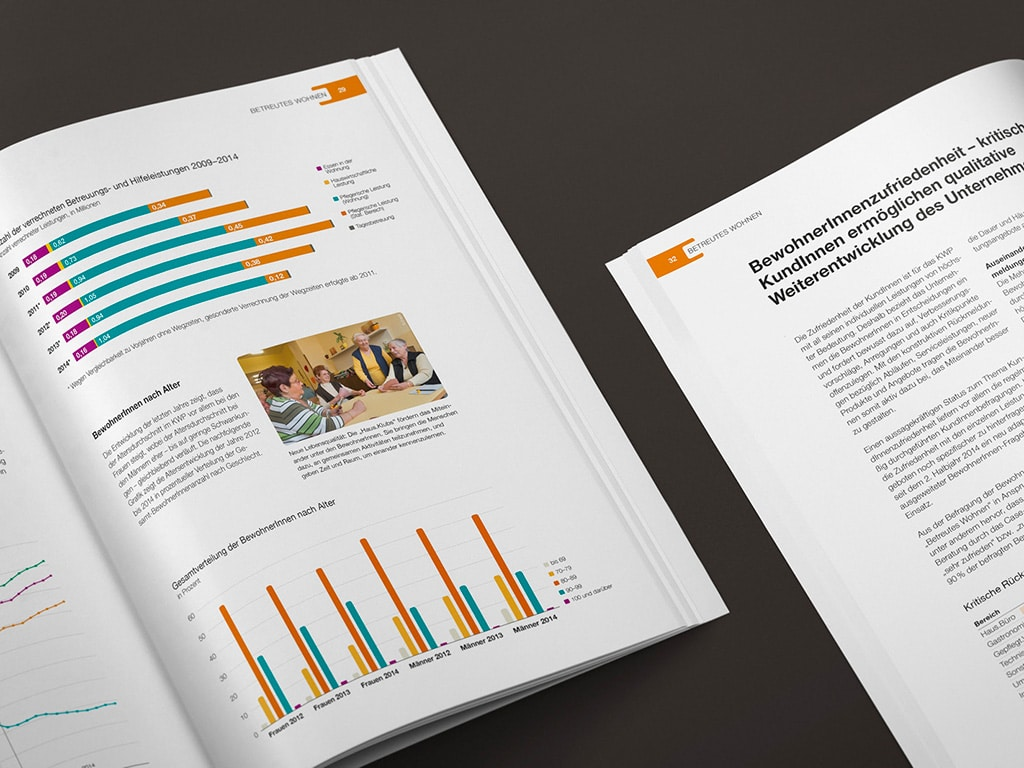 KWP Geschäftsbericht